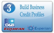 Permalink to: Build Business Credit Profiles